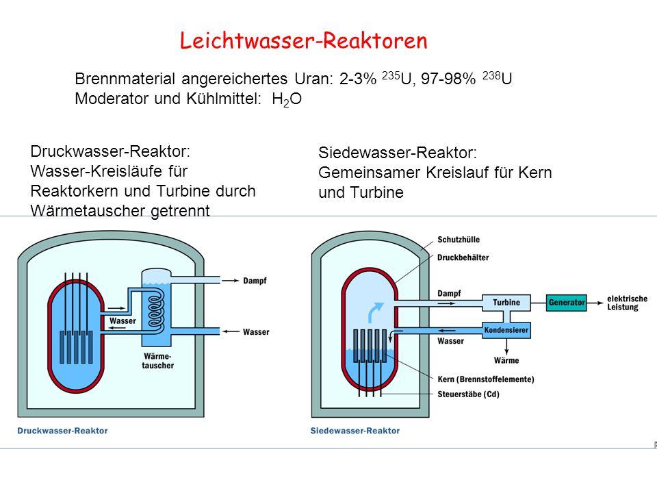 Leichtwasser-Reaktoren Brennmaterial angereichertes Uran: 2-3% 235 U, 97-98% 238 U Moderator und Kühlmittel: H 2 O Druckwasser-Reaktor: Wasser-Kreislä