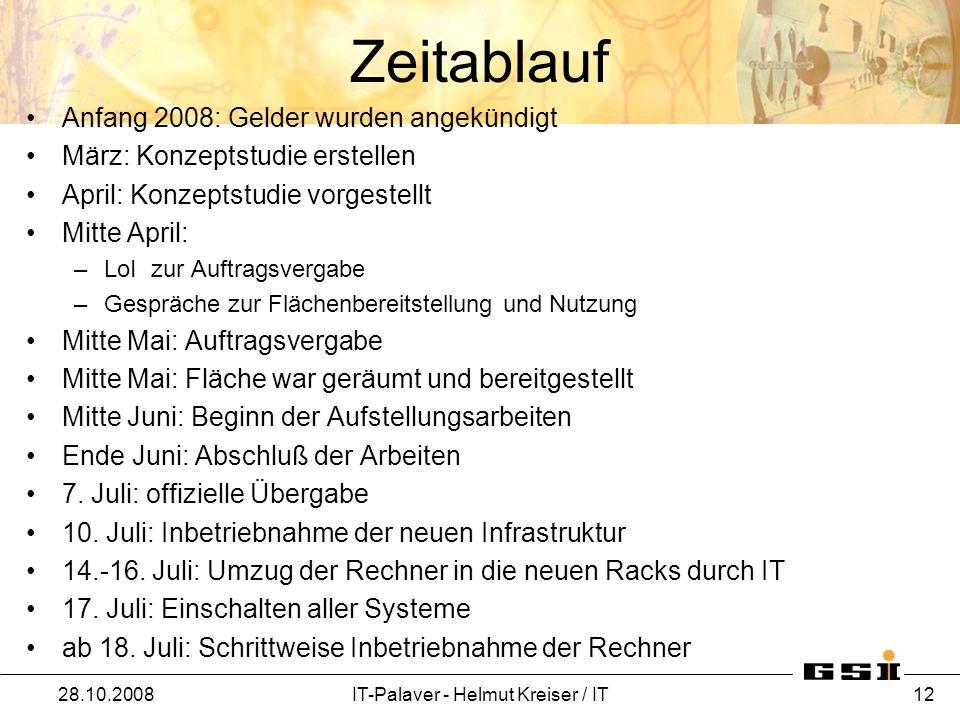 Zeitablauf Anfang 2008: Gelder wurden angekündigt März: Konzeptstudie erstellen April: Konzeptstudie vorgestellt Mitte April: –LoI zur Auftragsvergabe