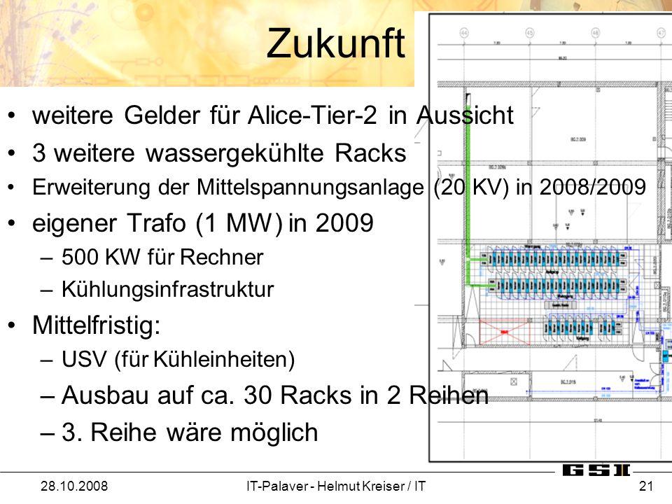 Zukunft 28.10.2008IT-Palaver - Helmut Kreiser / IT 21 weitere Gelder für Alice-Tier-2 in Aussicht 3 weitere wassergekühlte Racks Erweiterung der Mitte