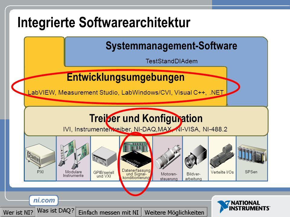Datenerfassung und Signal- konditionierung Bildver- arbeitung PXI Verteilte I/Os SPSen GPIB/seriell und VXI Modulare Instrumente Treiber und Konfigura