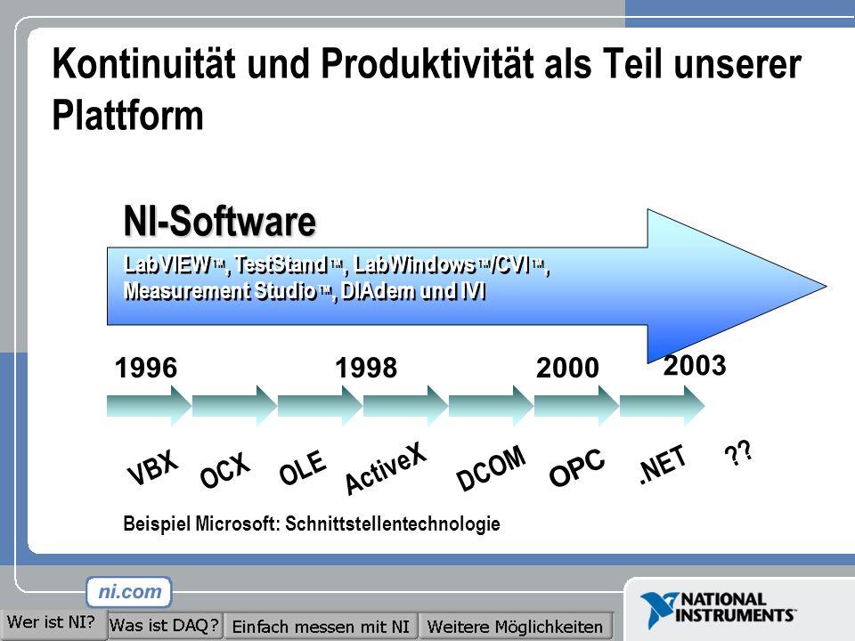 Kontinuität und Produktivität als Teil unserer Plattform VBX OCX OLE ActiveXDCOM OPC ?? LabVIEW, TestStand, LabWindows /CVI, Measurement Studio, DIAde