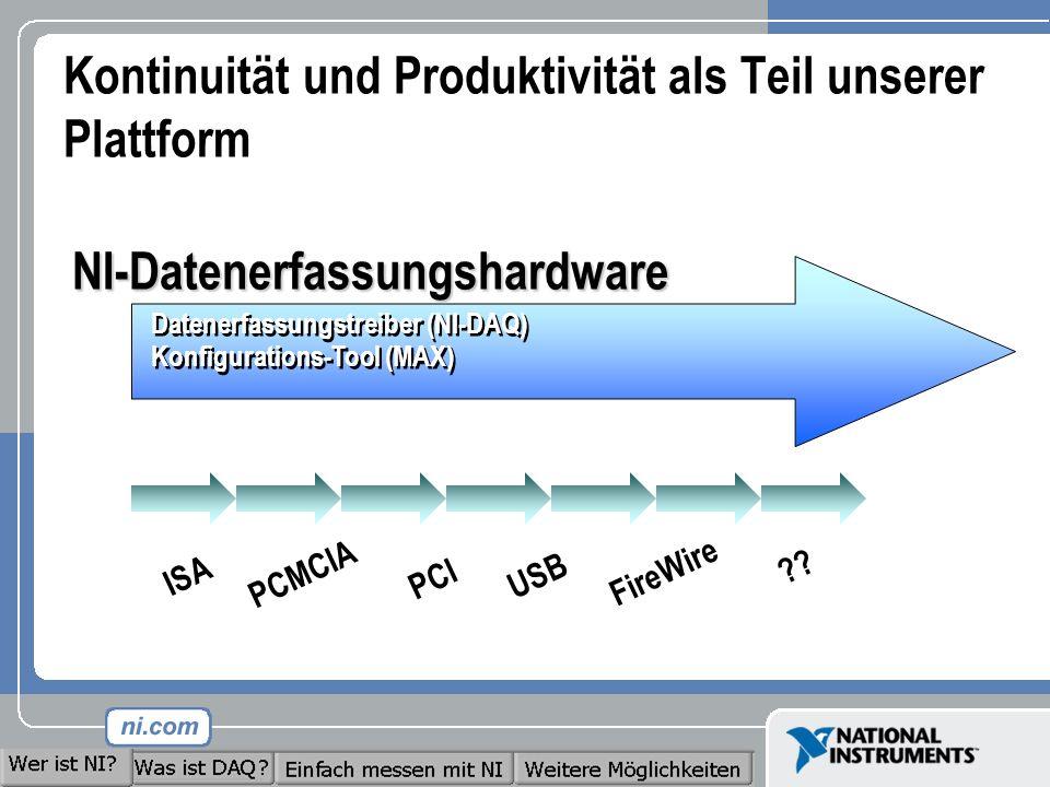 Kontinuität und Produktivität als Teil unserer Plattform Datenerfassungstreiber (NI-DAQ) Konfigurations-Tool (MAX) Datenerfassungstreiber (NI-DAQ) Kon