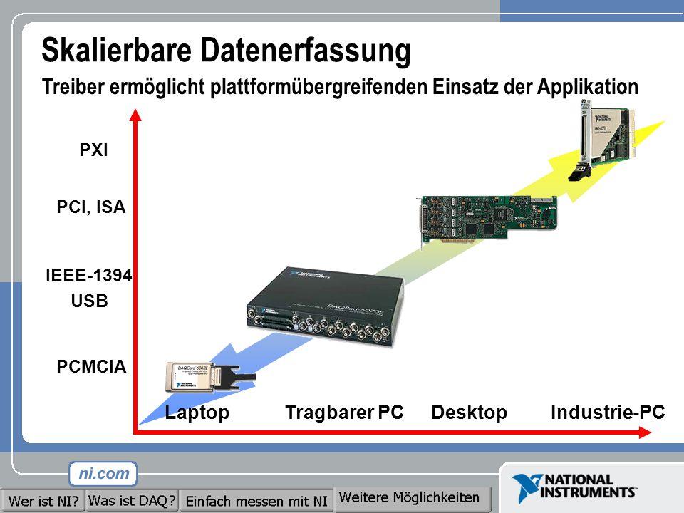 Skalierbare Datenerfassung Laptop PCMCIA PCI, ISA Desktop PXI Industrie-PCTragbarer PC IEEE-1394 USB Treiber ermöglicht plattformübergreifenden Einsat