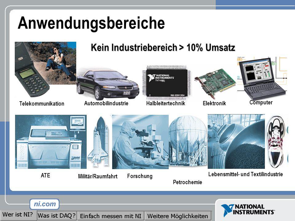 Kein Industriebereich > 10% Umsatz Telekommunikation ElektronikAutomobilindustrieHalbleitertechnik Computer ATE Petrochemie Militär/Raumfahrt Forschun