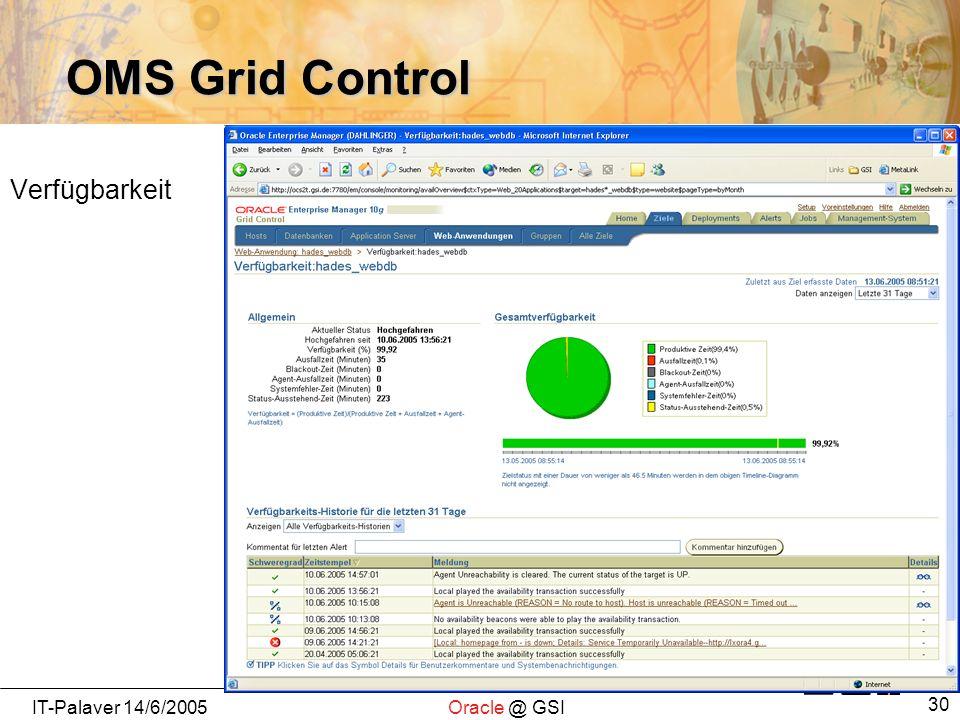 IT-Palaver 14/6/2005Oracle @ GSI 30 OMS Grid Control Verfügbarkeit