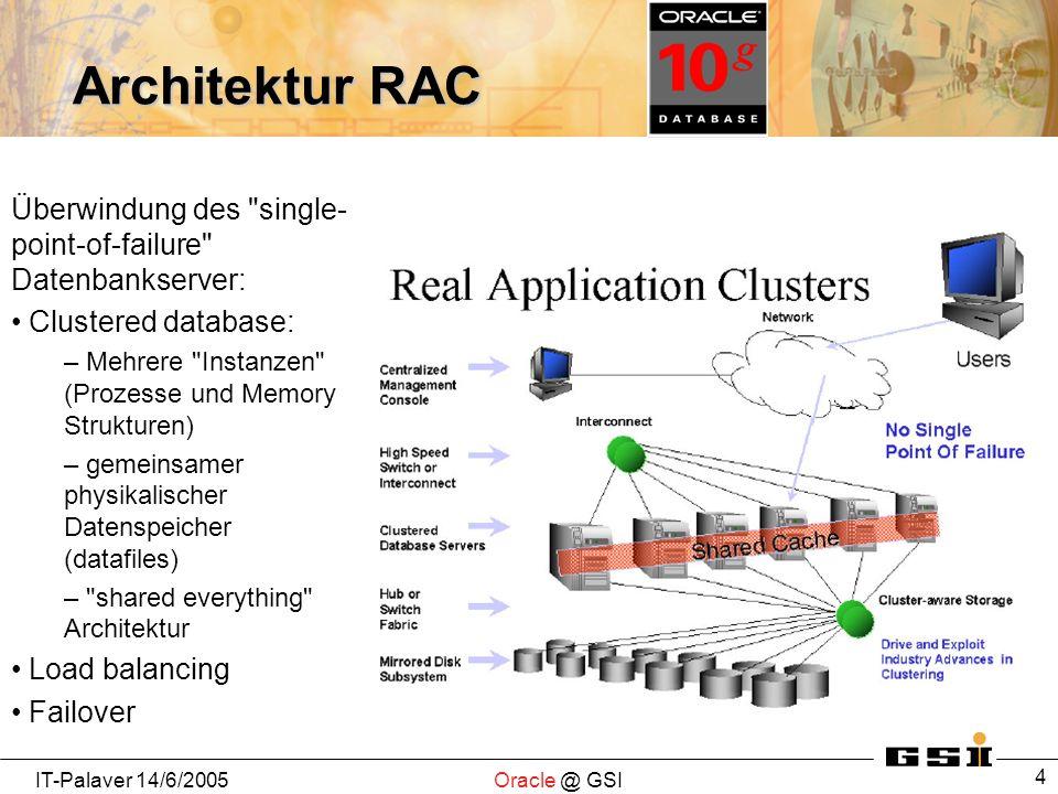 IT-Palaver 14/6/2005Oracle @ GSI 4 Architektur RAC Überwindung des single- point-of-failure Datenbankserver: Clustered database: – Mehrere Instanzen (Prozesse und Memory Strukturen) – gemeinsamer physikalischer Datenspeicher (datafiles) – shared everything Architektur Load balancing Failover