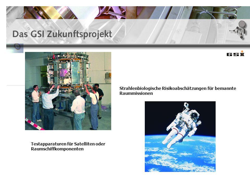 Testapparaturen für Satelliten oder Raumschiffkomponenten Strahlenbiologische Risikoabschätzungen für bemannte Raummissionen