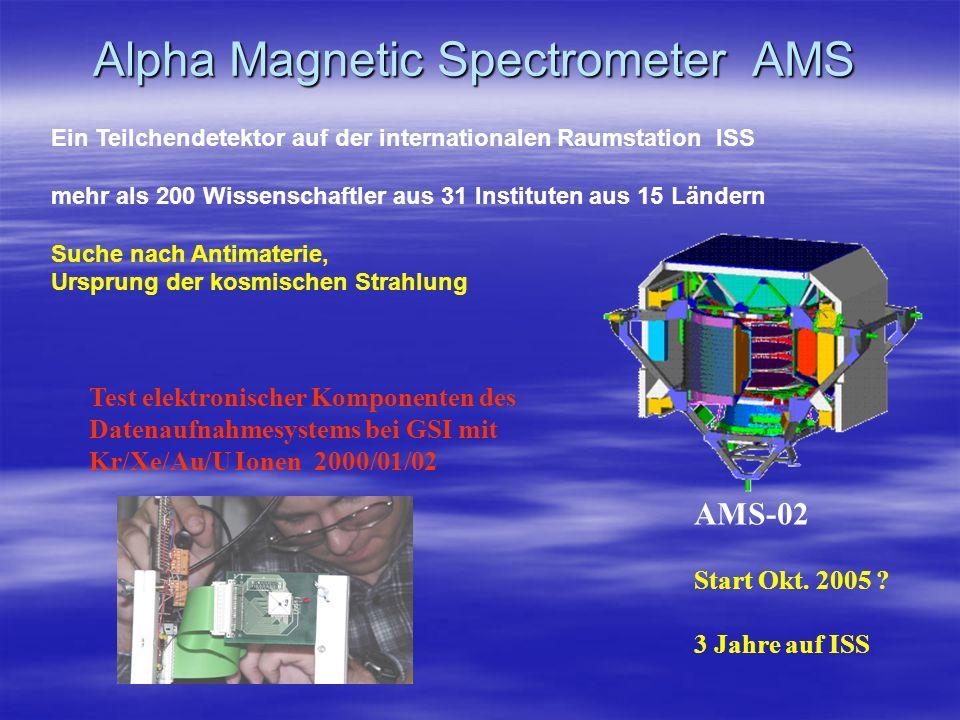 Test elektronischer Komponenten des Datenaufnahmesystems bei GSI mit Kr/Xe/Au/U Ionen 2000/01/02 Alpha Magnetic Spectrometer AMS AMS-02 Start Okt. 200