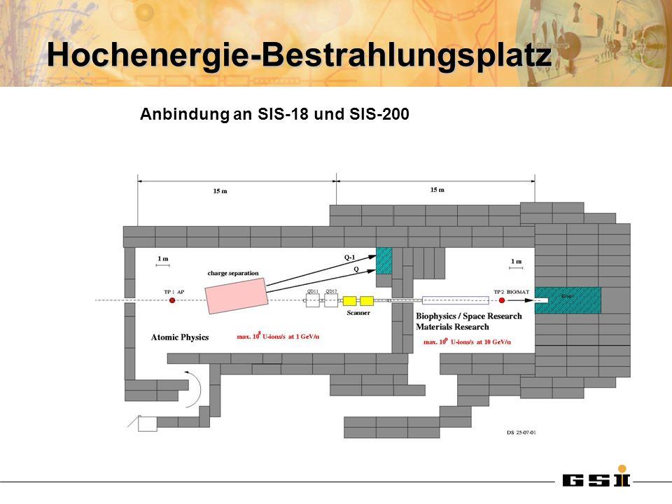 Hochenergie-Bestrahlungsplatz Anbindung an SIS-18 und SIS-200