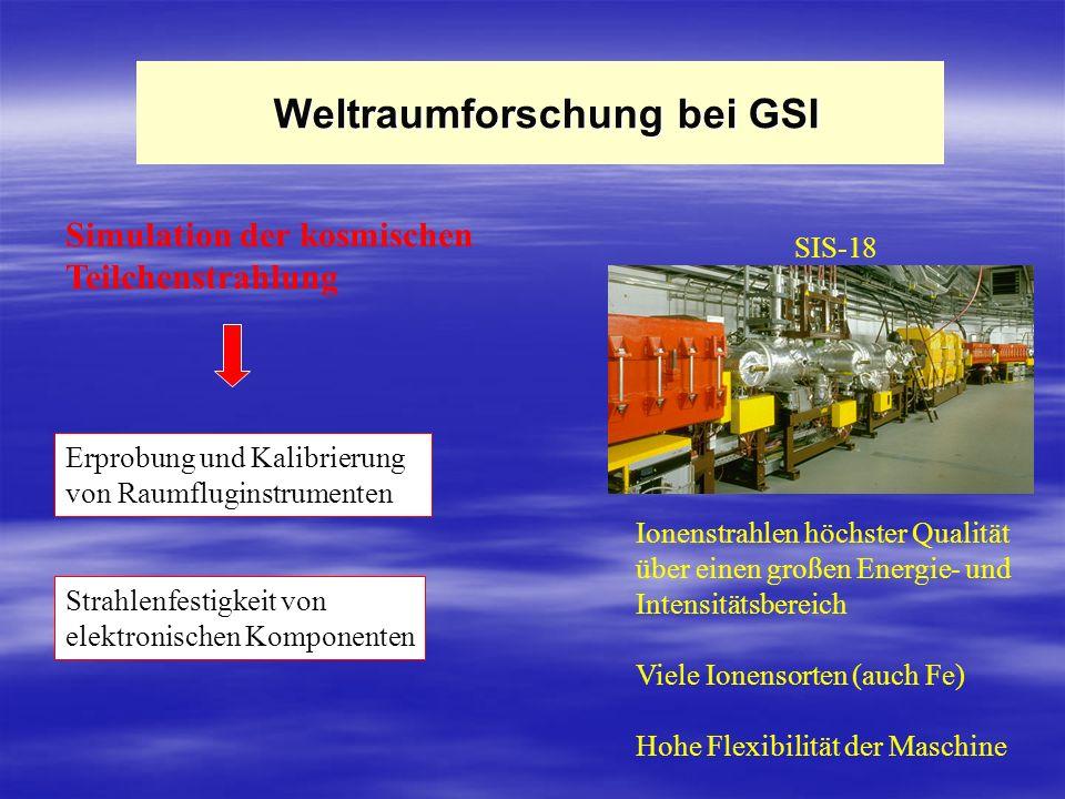 Weltraumforschung bei GSI Weltraumforschung bei GSI Ionenstrahlen höchster Qualität über einen großen Energie- und Intensitätsbereich Viele Ionensorte