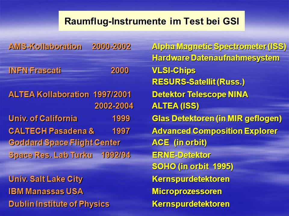 Raumflug-Instrumente im Test bei GSI AMS-Kollaboration 2000-2002 Alpha Magnetic Spectrometer (ISS) Hardware Datenaufnahmesystem INFN Frascati 2000 VLSI-Chips RESURS-Satellit (Russ.) ALTEA Kollaboration 1997/2001 2002-2004 2002-2004 Detektor Telescope NINA ALTEA (ISS) Univ.