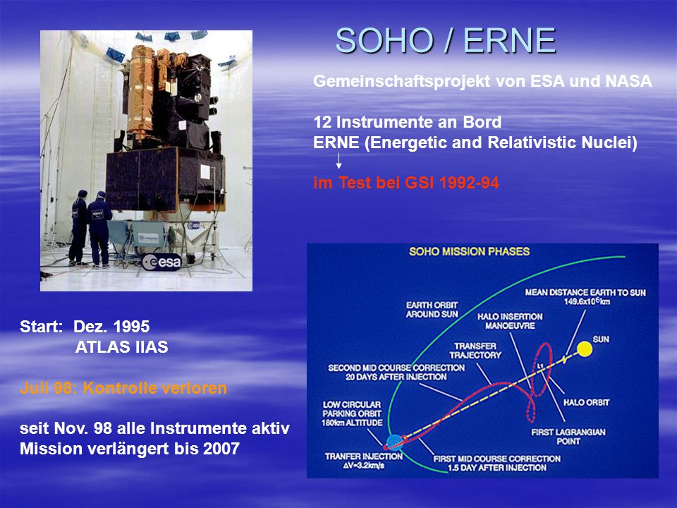 SOHO / ERNE Start: Dez. 1995 ATLAS IIAS Juli 98: Kontrolle verloren seit Nov.