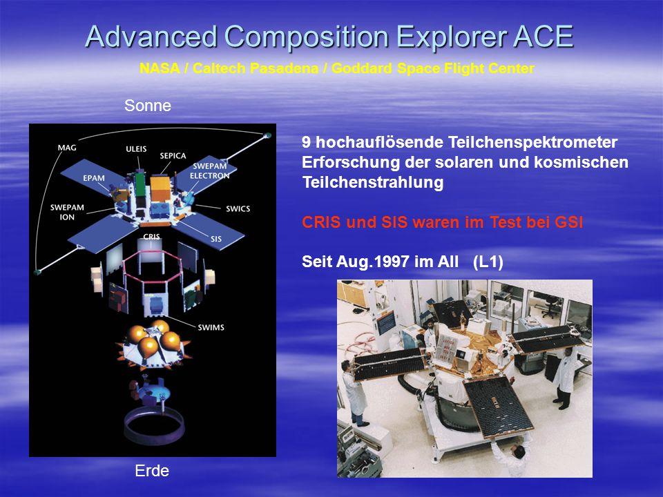 Advanced Composition Explorer ACE 9 hochauflösende Teilchenspektrometer Erforschung der solaren und kosmischen Teilchenstrahlung CRIS und SIS waren im Test bei GSI Seit Aug.1997 im All (L1) Sonne Erde NASA / Caltech Pasadena / Goddard Space Flight Center