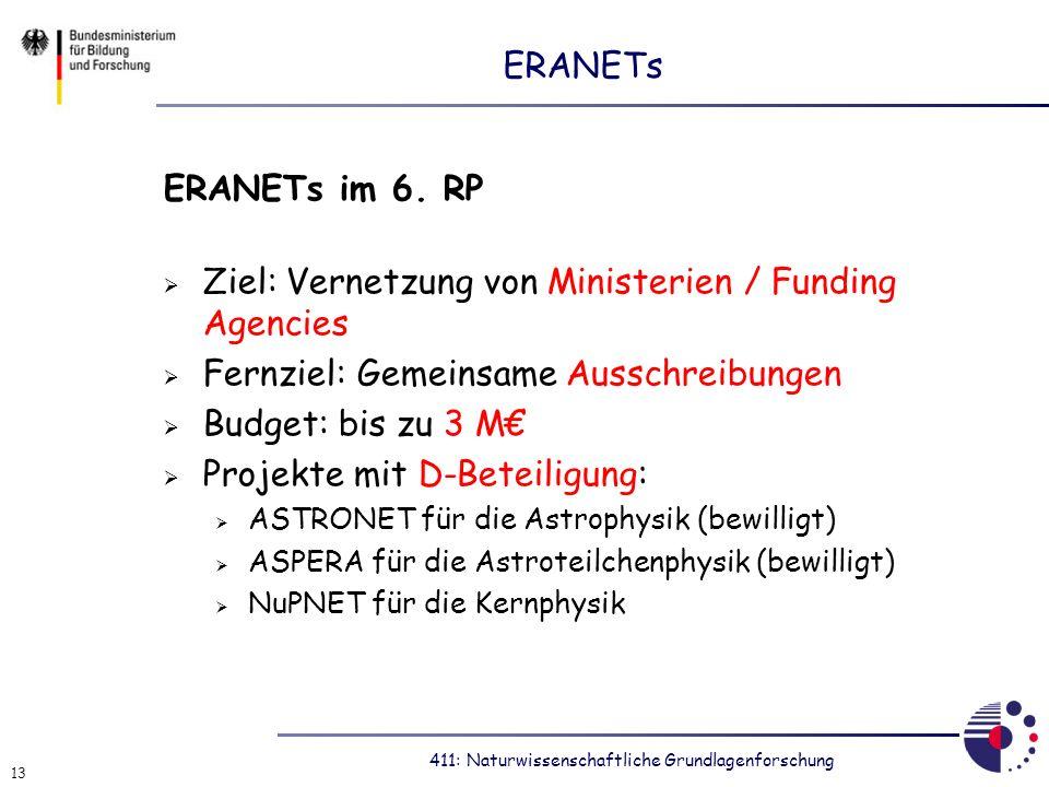 411: Naturwissenschaftliche Grundlagenforschung 13 ERANETs ERANETs im 6. RP Ziel: Vernetzung von Ministerien / Funding Agencies Fernziel: Gemeinsame A
