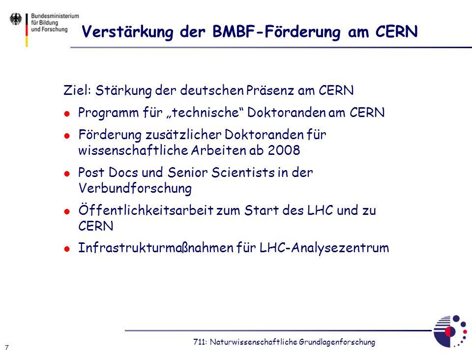 711: Naturwissenschaftliche Grundlagenforschung 7 Verstärkung der BMBF-Förderung am CERN Ziel: Stärkung der deutschen Präsenz am CERN Programm für technische Doktoranden am CERN Förderung zusätzlicher Doktoranden für wissenschaftliche Arbeiten ab 2008 Post Docs und Senior Scientists in der Verbundforschung Öffentlichkeitsarbeit zum Start des LHC und zu CERN Infrastrukturmaßnahmen für LHC-Analysezentrum