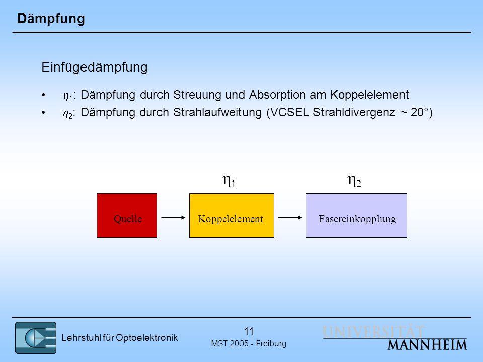 Lehrstuhl für Optoelektronik MST 2005 - Freiburg 11 Dämpfung Einfügedämpfung Quelle : Dämpfung durch Streuung und Absorption am Koppelelement : Dämpfu
