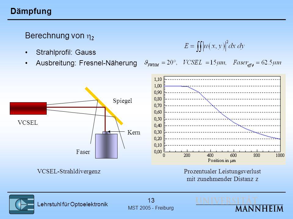 Lehrstuhl für Optoelektronik MST 2005 - Freiburg 13 Dämpfung Strahlprofil: Gauss Ausbreitung: Fresnel-Näherung Berechnung von VCSEL Faser Kern Spiegel