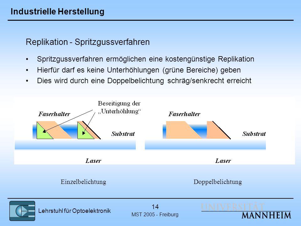 Lehrstuhl für Optoelektronik MST 2005 - Freiburg 14 Industrielle Herstellung Replikation - Spritzgussverfahren Einzelbelichtung Spritzgussverfahren er