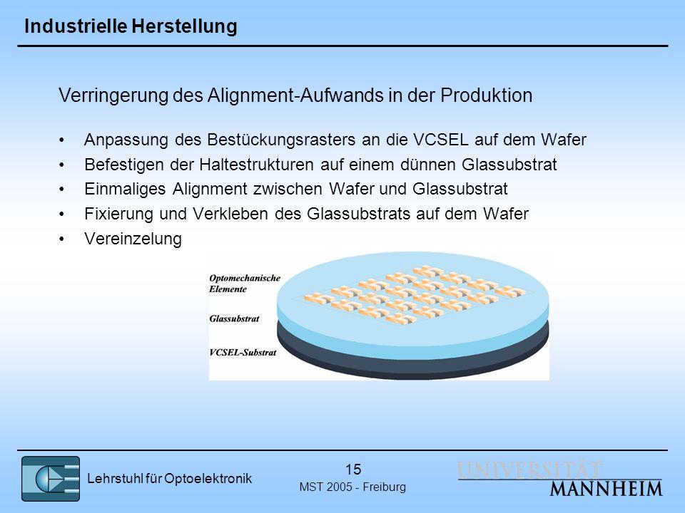 Lehrstuhl für Optoelektronik MST 2005 - Freiburg 15 Industrielle Herstellung Anpassung des Bestückungsrasters an die VCSEL auf dem Wafer Befestigen de