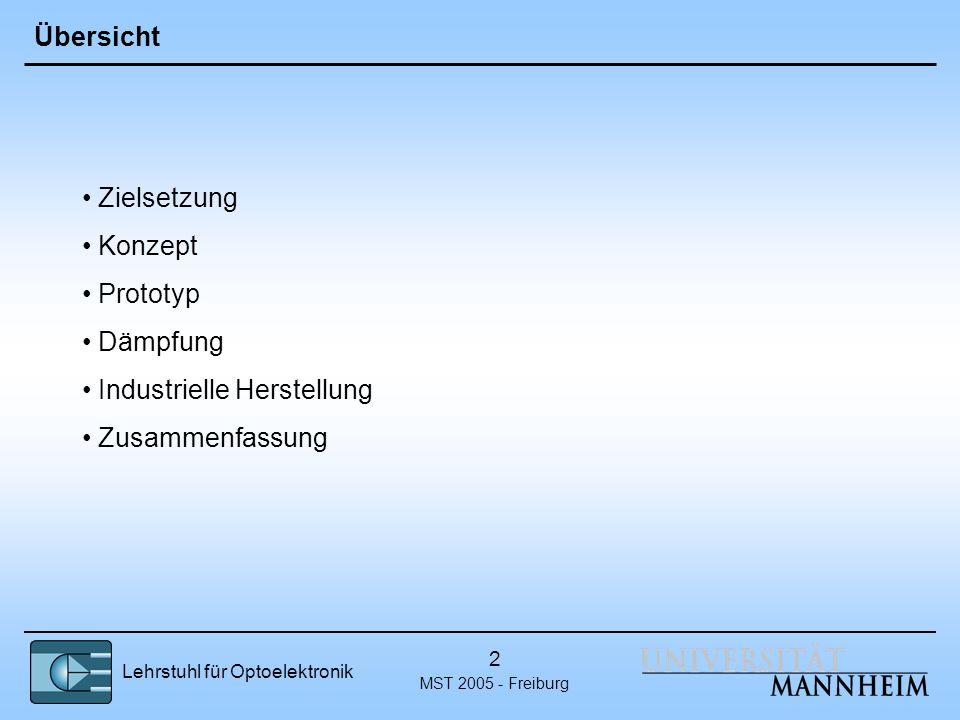 Lehrstuhl für Optoelektronik MST 2005 - Freiburg 2 Übersicht Zielsetzung Konzept Prototyp Dämpfung Industrielle Herstellung Zusammenfassung