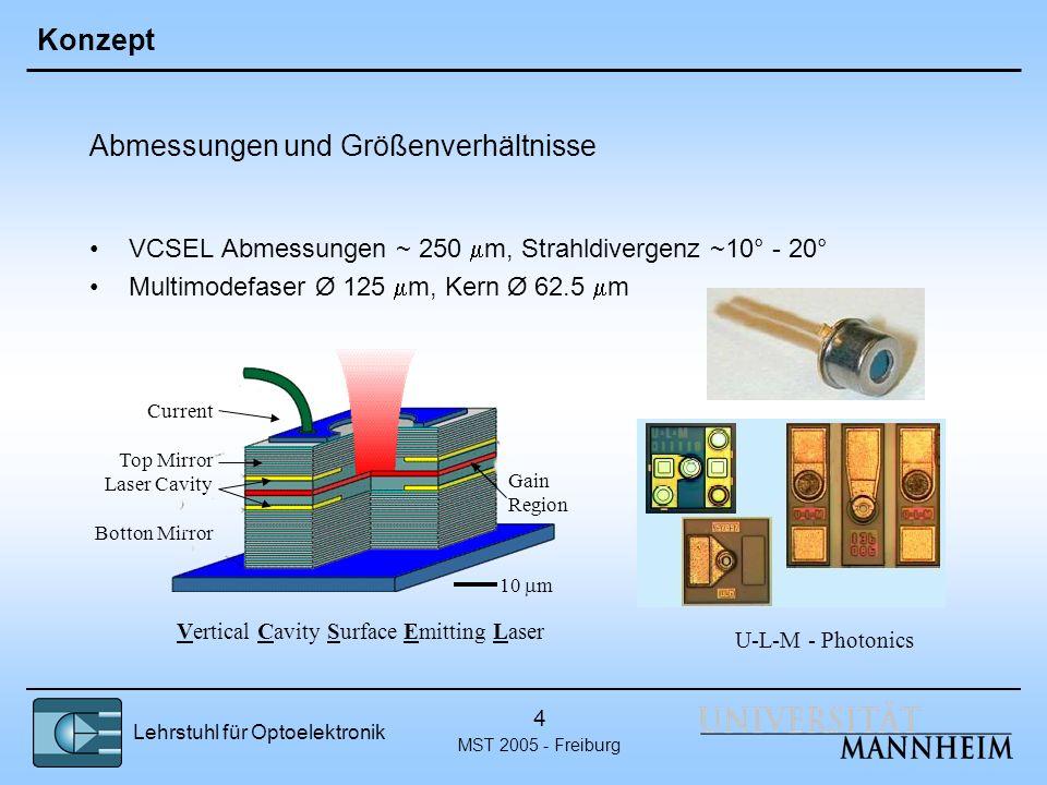Lehrstuhl für Optoelektronik MST 2005 - Freiburg 4 Konzept VCSEL Abmessungen ~ 250 m, Strahldivergenz ~10° - 20° Multimodefaser Ø 125 m, Kern Ø 62.5 m