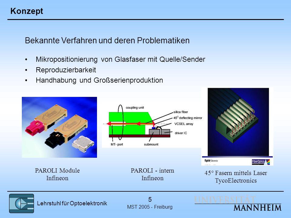 Lehrstuhl für Optoelektronik MST 2005 - Freiburg 5 Konzept Mikropositionierung von Glasfaser mit Quelle/Sender Reproduzierbarkeit Handhabung und Großs