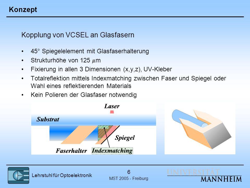 Lehrstuhl für Optoelektronik MST 2005 - Freiburg 6 Konzept 45° Spiegelelement mit Glasfaserhalterung Strukturhöhe von 125 m Fixierung in allen 3 Dimen