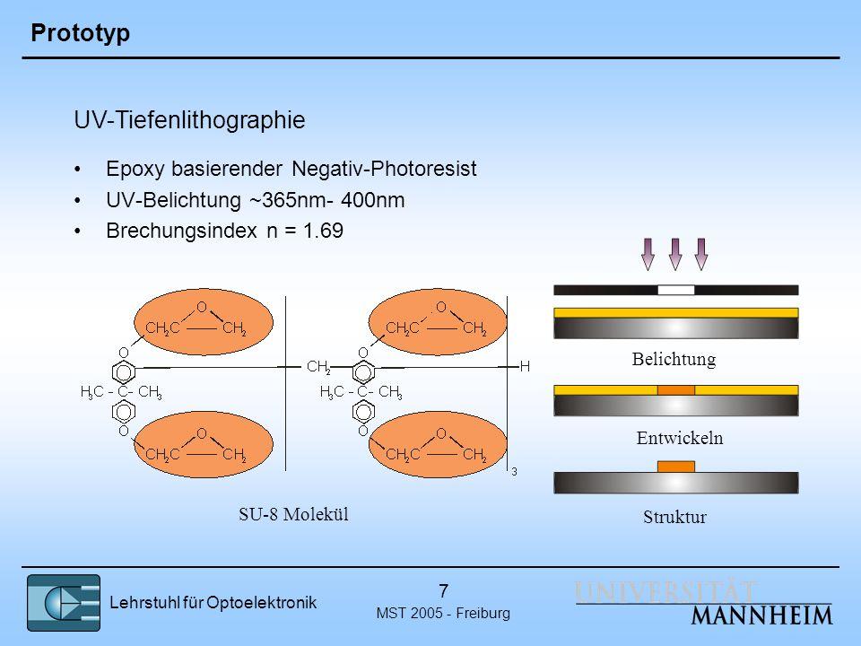 Lehrstuhl für Optoelektronik MST 2005 - Freiburg 7 Prototyp Epoxy basierender Negativ-Photoresist UV-Belichtung ~365nm- 400nm Brechungsindex n = 1.69