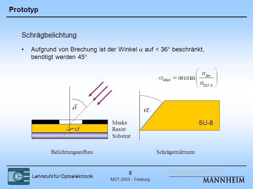 Lehrstuhl für Optoelektronik MST 2005 - Freiburg 8 Prototyp SU-8 Schrägstrukturen Aufgrund von Brechung ist der Winkel auf < 36° beschränkt, benötigt