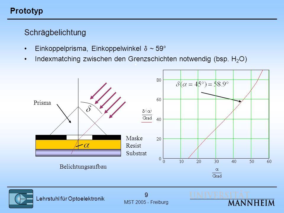 Lehrstuhl für Optoelektronik MST 2005 - Freiburg 9 Prototyp Einkoppelprisma, Einkoppelwinkel ~ 59° Indexmatching zwischen den Grenzschichten notwendig