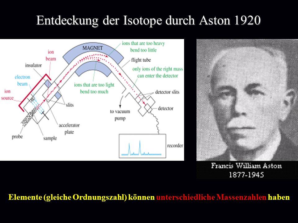 Werner Heisenberg, Nobelpreis 1932 Ein Atomkern besteht aus Z Protonen und N Neutronen: N + Z = Massenzahl A 12 C : Z = 6 (Element Kohlenstoff), A = 12 N = 6 14 C : Z = 6 A = 14 N = 8