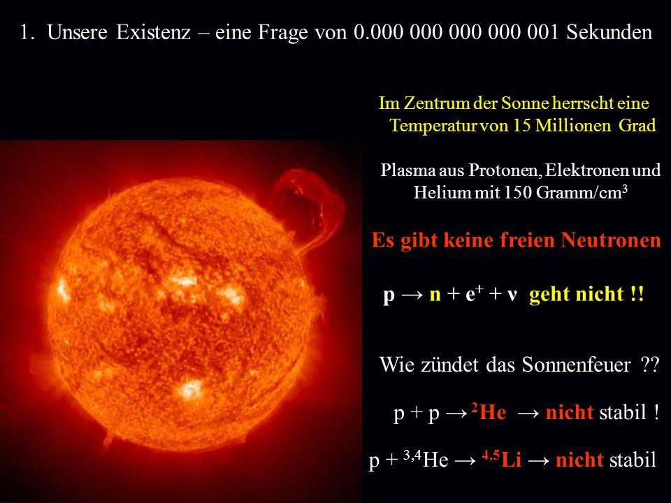 Herr, Deine Idee, die Elemente in den Sternen zu erzeugen.....