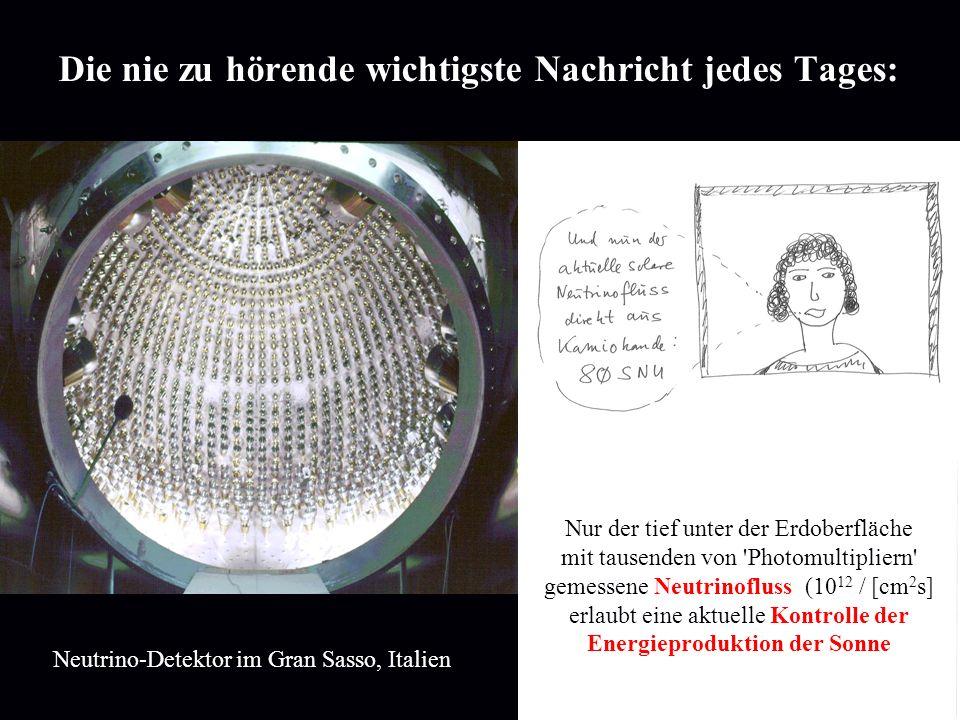 SNO: Sadbury Neutrino Observatory Kanada, für hochenergetische Sonnenneutrinos: ν + e - Cerenkov-Licht GALLEX Neutrino Detektor Gran Sasso, Italien für p + p Sonnenneutrinos ν + 71 Ga 71 Ge + Elektron