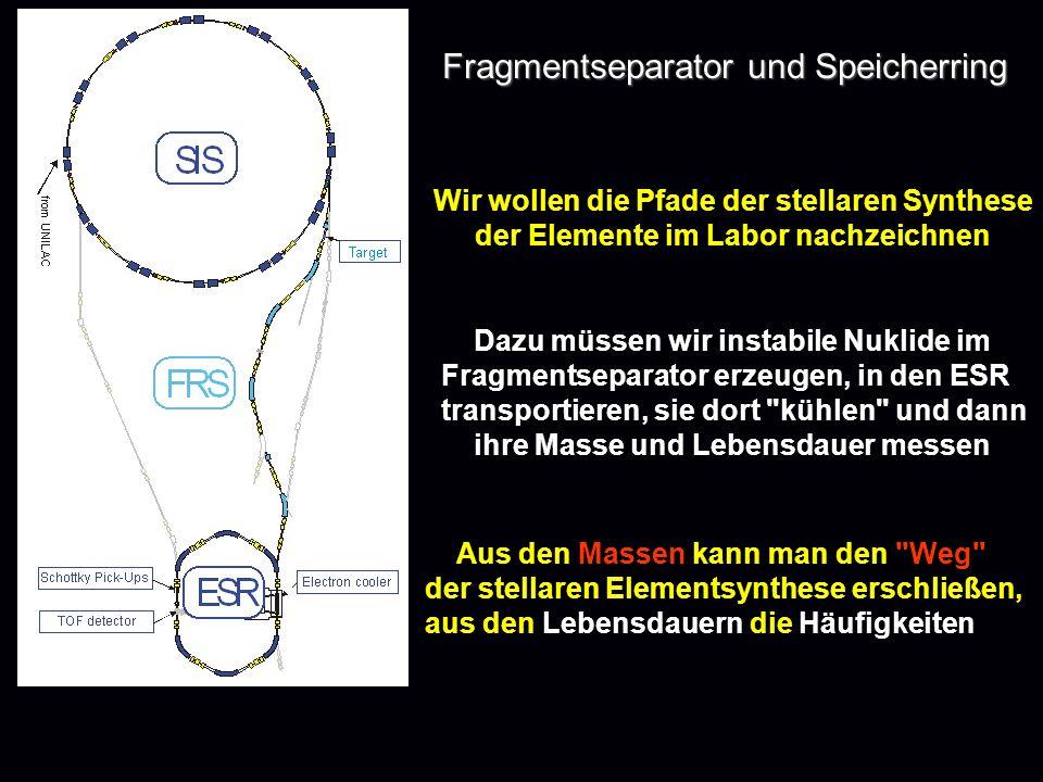 Der Experimentier-SpeicherRing ESR