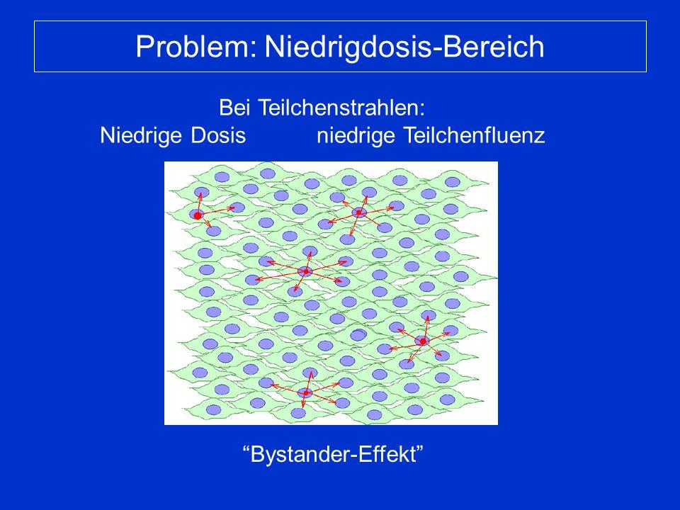 Problem: Niedrigdosis-Bereich Bei Teilchenstrahlen: Niedrige Dosis niedrige Teilchenfluenz Bystander-Effekt