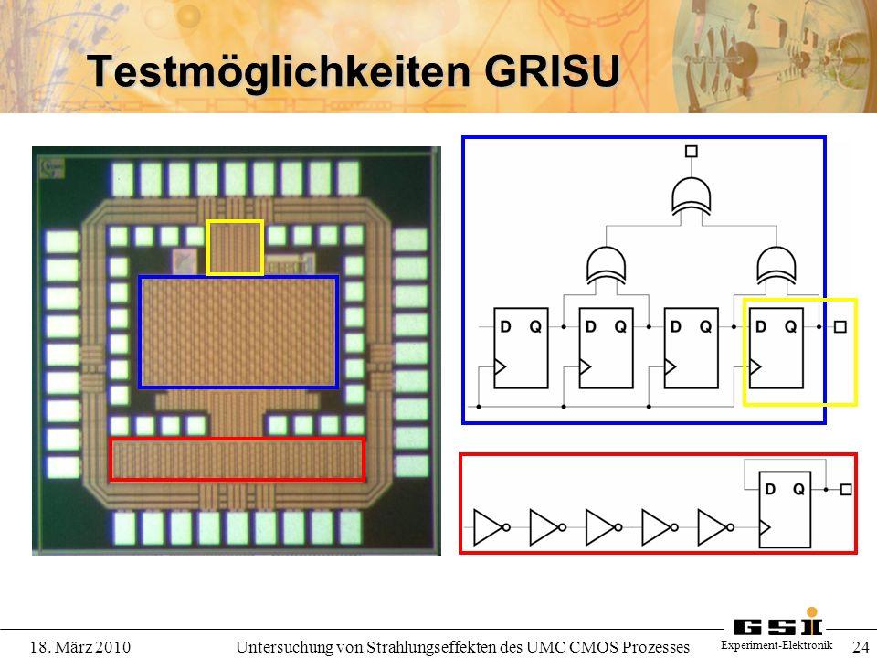Experiment-Elektronik 18. März 2010Untersuchung von Strahlungseffekten des UMC CMOS Prozesses 24 Testmöglichkeiten GRISU