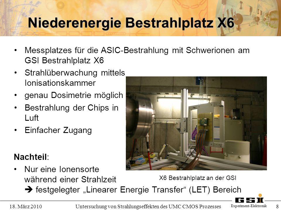 Experiment-Elektronik 18. März 2010Untersuchung von Strahlungseffekten des UMC CMOS Prozesses 8 X6 Bestrahlplatz an der GSI Niederenergie Bestrahlplat