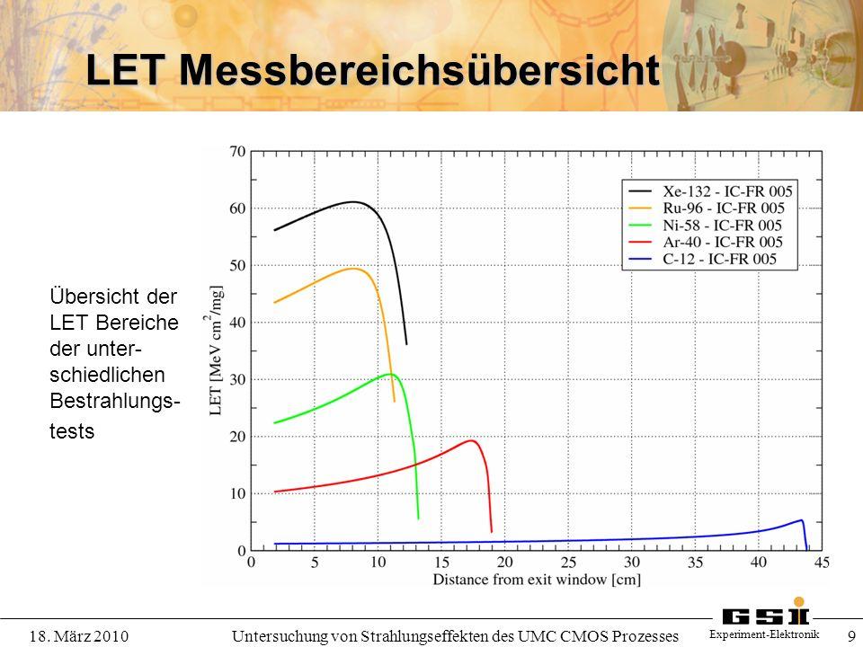 Experiment-Elektronik 18. März 2010Untersuchung von Strahlungseffekten des UMC CMOS Prozesses 9 LET Messbereichsübersicht Übersicht der LET Bereiche d