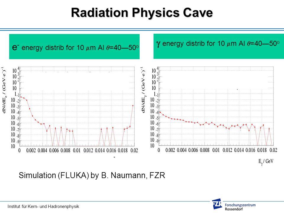 Institut für Kern- und Hadronenphysik Radiation Physics Cave e - energy distrib for 10 m Al =4050 o E e kin/GeV energy distrib for 10 m Al =4050 o Sim