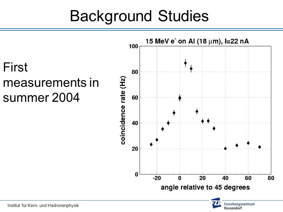 Institut für Kern- und Hadronenphysik Background Studies First measurements in summer 2004