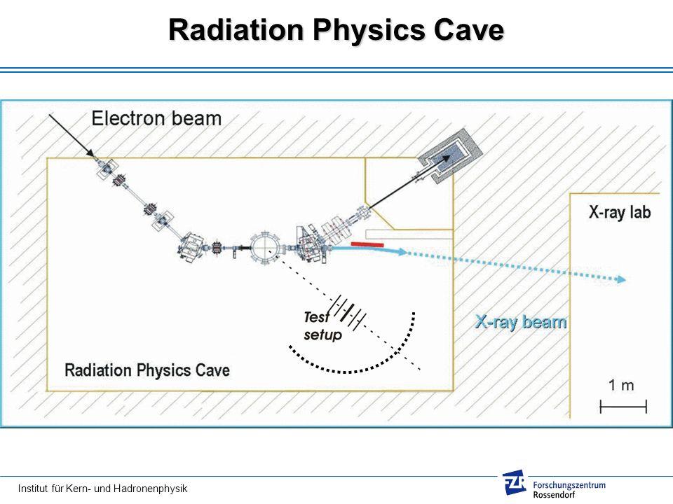 Institut für Kern- und Hadronenphysik Radiation Physics Cave