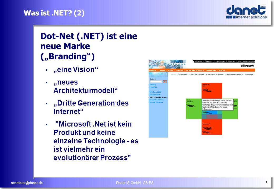 schroeter@danet.deDanet IS GmbH, GS-ES8 Was ist.NET? (2) Dot-Net (.NET) ist eine neue Marke (Branding) eine Vision neues Architekturmodell Dritte Gene