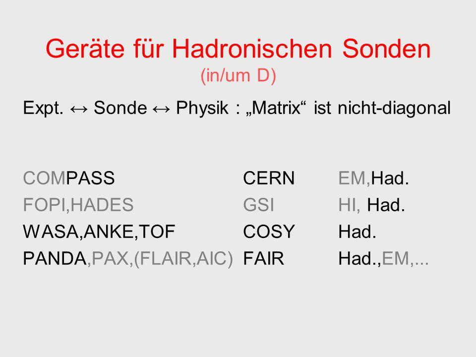 Geräte für Hadronischen Sonden (in/um D) Expt.