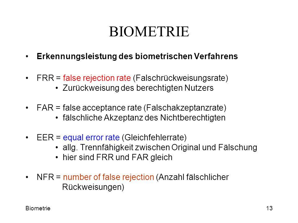 Biometrie13 BIOMETRIE Erkennungsleistung des biometrischen Verfahrens FRR = false rejection rate (Falschrückweisungsrate) Zurückweisung des berechtigt