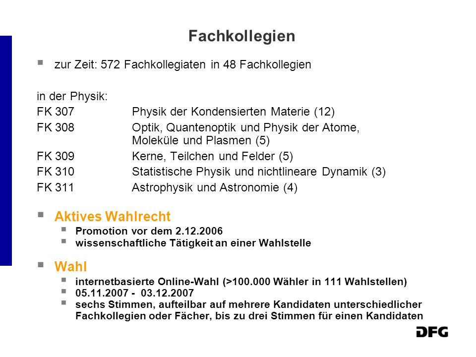 Fachkollegien zur Zeit: 572 Fachkollegiaten in 48 Fachkollegien in der Physik: FK 307Physik der Kondensierten Materie (12) FK 308Optik, Quantenoptik u