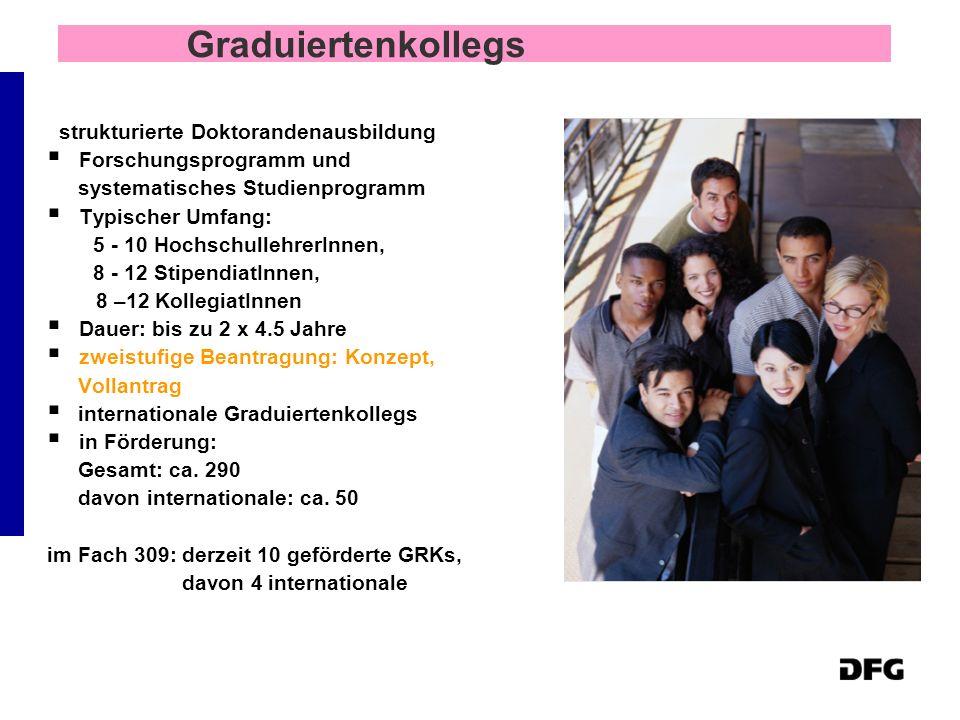 strukturierte Doktorandenausbildung Forschungsprogramm und systematisches Studienprogramm Typischer Umfang: 5 - 10 HochschullehrerInnen, 8 - 12 Stipen