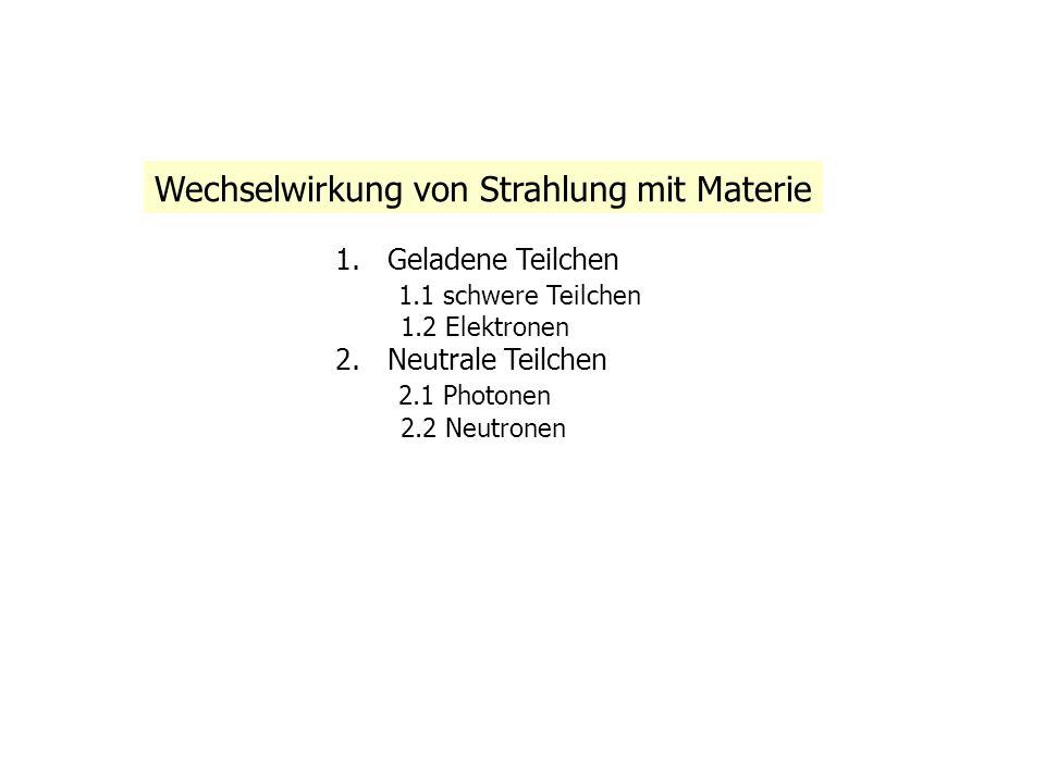 Wechselwirkung von Photonen mit Materie 1.