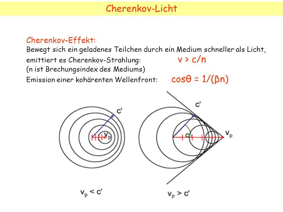 Cherenkov-Effekt: Bewegt sich ein geladenes Teilchen durch ein Medium schneller als Licht, emittiert es Cherenkov-Strahlung: v > c/n (n ist Brechungsi
