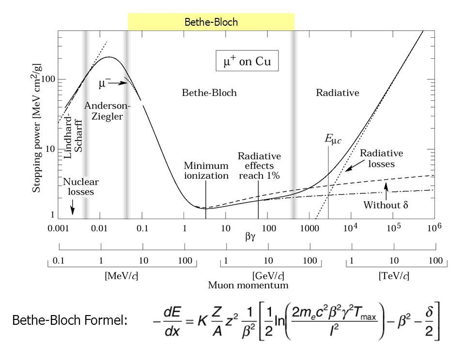 Bethe-Bloch Bethe-Bloch Formel:
