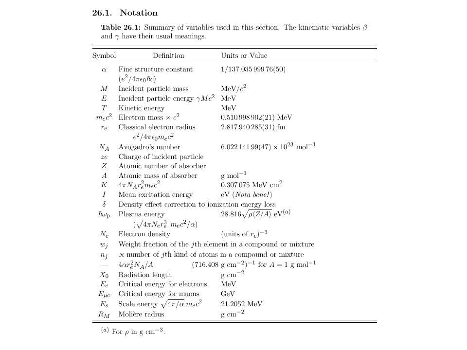 Cherenkov-Effekt: Bewegt sich ein geladenes Teilchen durch ein Medium schneller als Licht, emittiert es Cherenkov-Strahlung: v > c/n (n ist Brechungsindex des Mediums) Emission einer kohärenten Wellenfront: cosθ = 1/(βn) Cherenkov-Licht